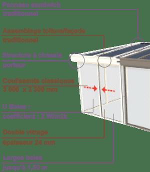 actuelle-technologie-veranda-renoval-extend-tarn-aveyron
